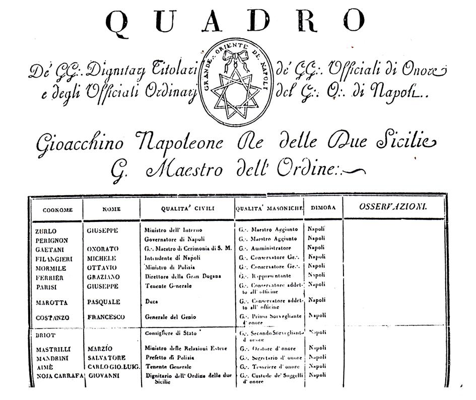 EDITORIA. LA LIBERA MURATORIA IN ABRUZZO DAL XVIII AL XX SECOLO, IL NUOVO LIBRO DI SERPENTINI E DI GIOVANNI