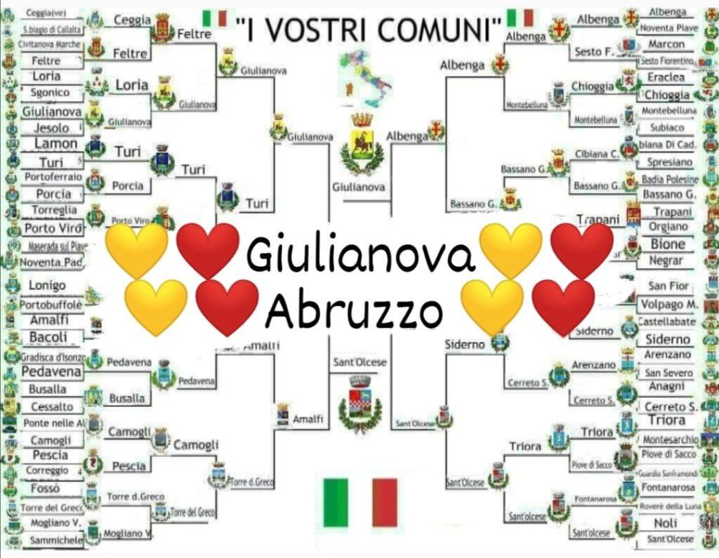 """Giulianova spopola sul web e vince un torneo nazionale organizzato dalla pagina """"Fun with Flags""""."""