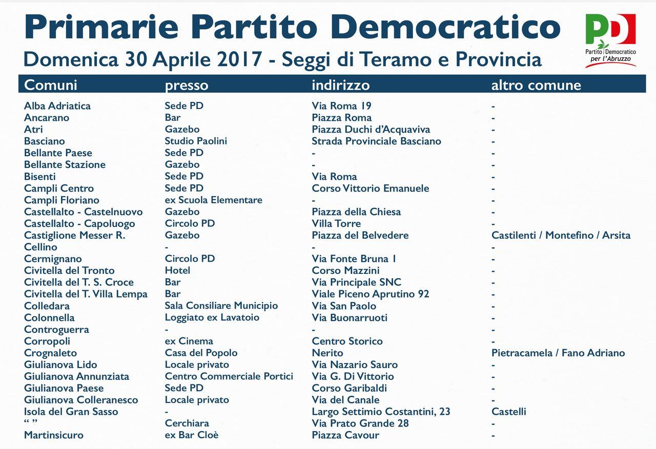 Teramo pd tutti i seggi provinciali per le primarie del for Deputate pd donne elenco